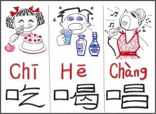 อักษรจีน อักษรผสม radical ปาก