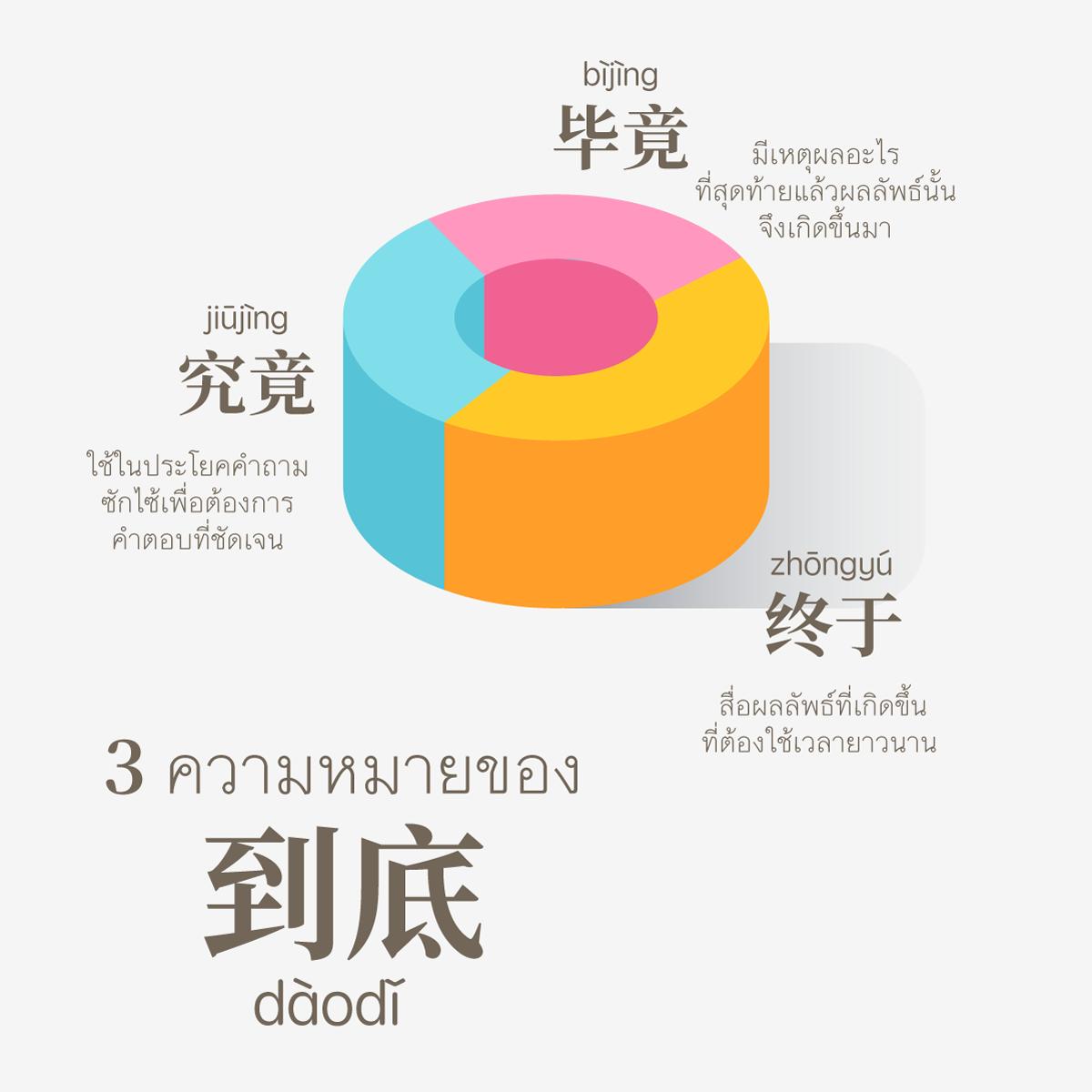 chart-到底